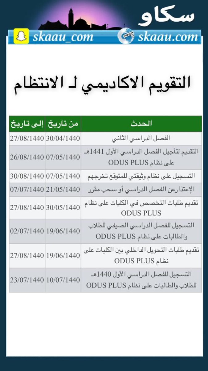 سكاو On Twitter شروط القبول في جامعة الملك عبدالعزيز Https T Co Nkubejfqlv