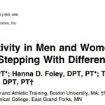 Image for the Tweet beginning: New Study Compares ankle band
