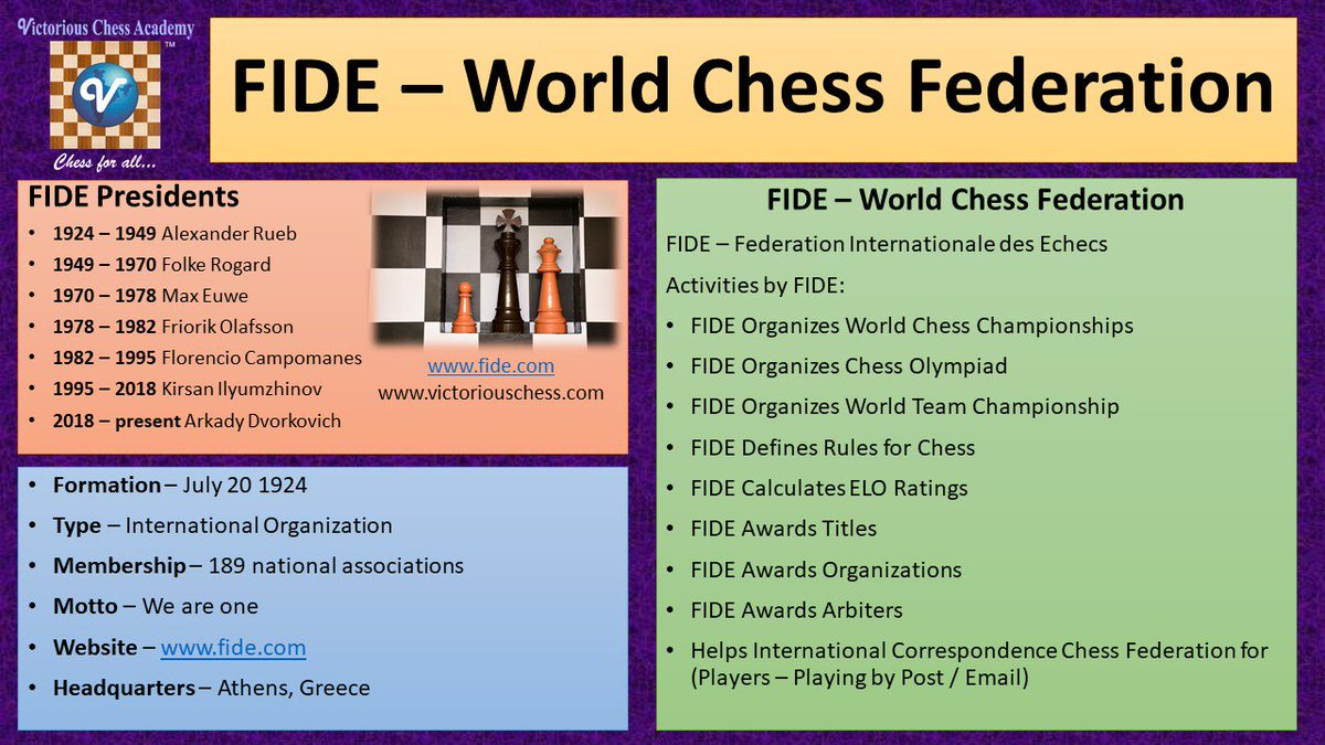 Victorious Chess on Twitter: