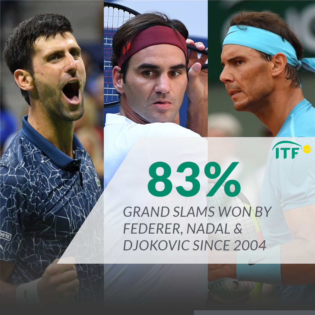 Who will stop these three at the #AusOpen?