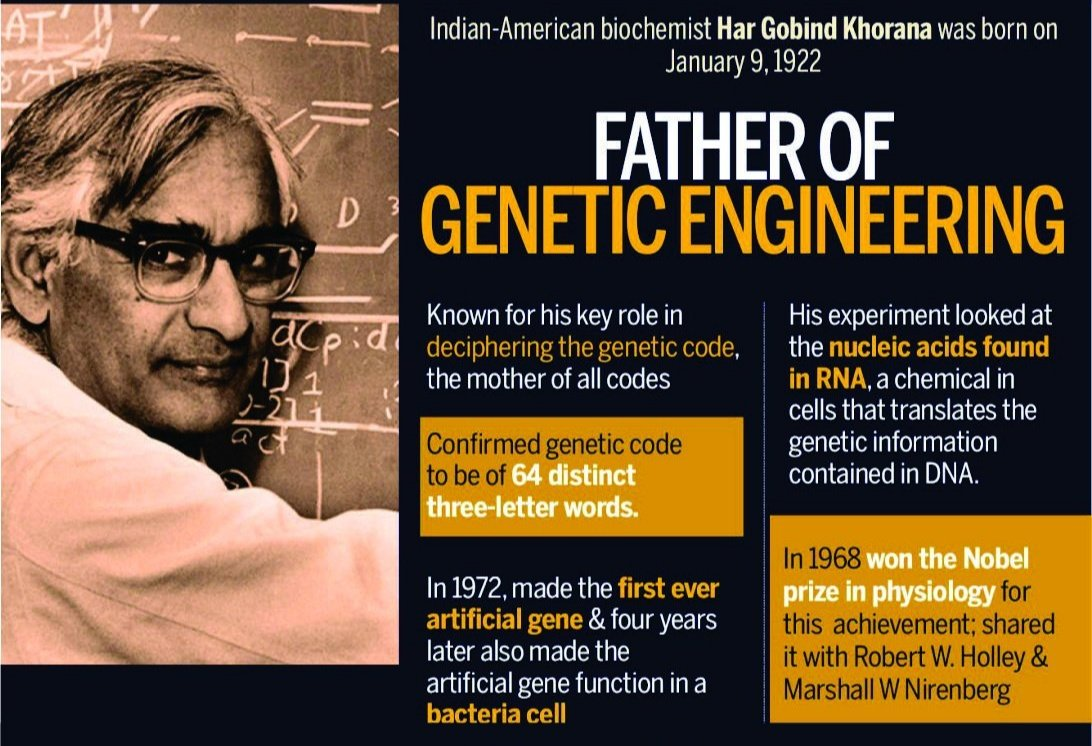 """Remembering #HarGobindKhorana Ji, an Indian American #Biochemist, First to Demonstrate The Role Of #Nucleotides in #ProteinSynthesis, @NobelPrize in Medicine, #PadmaVibhushan, On His Birth Anniversary."" 🇮🇳🙏❤🌷🌹🌺"