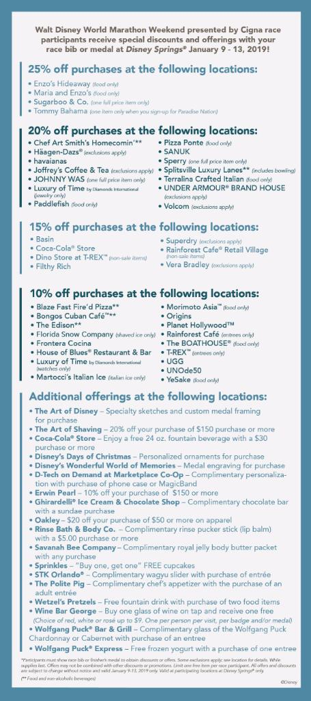 e641626fc9 Stop by the  DisneySprings booth and pick up your  WDWMarathon participant  discounts and offers guide! Plus