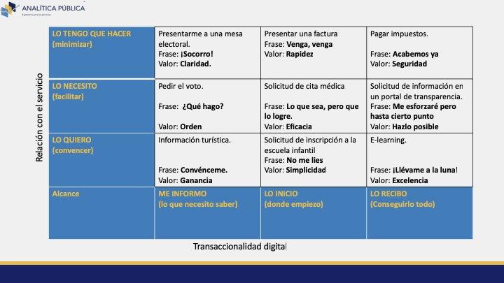 Sergio Jimenez On Twitter Presentamos At Publilitica