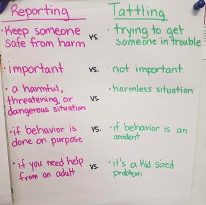 Sara Magnafichi On Twitter Our Sel Lesson Was On Tattling Vs Reporting We Read The Story Don T Squeal Unless It S A Big Deal Talked About The Differences Of Tattling Reporting