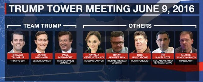 We know Special Counsel Mueller has been investigating the 2016 Trump Tower meeting. Paul Manafort attended the meeting. Now, Russian lawyer Natalia Veselnitskaya has been charged by the feds w/ obstruction of justice in an unrelated money-laundering case. She was also there.