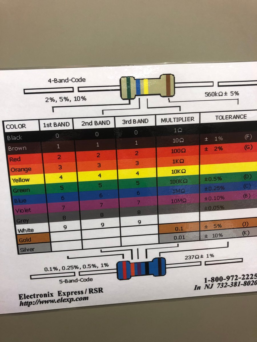 Open Window 8th Gr Owseighth Twitter Resistor Color Code Diagram Learning How To Work With Electrical Components Read Codes And Build Circuit Cardspic T8fr1pxrv6