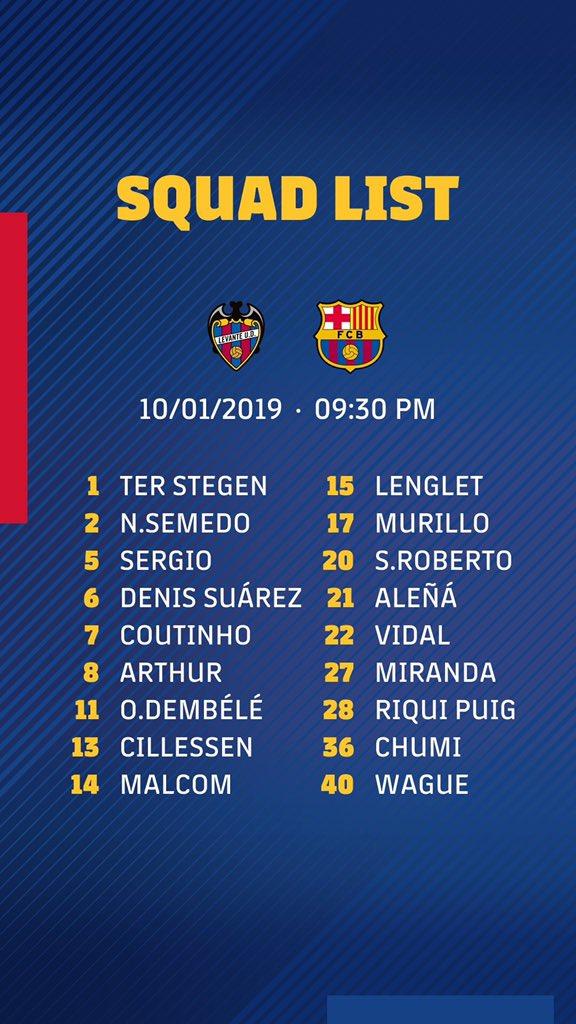 Selectie FC Barcelona
