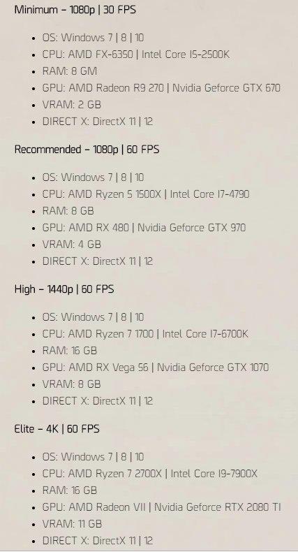 I5 9600k Vs I7 6700k