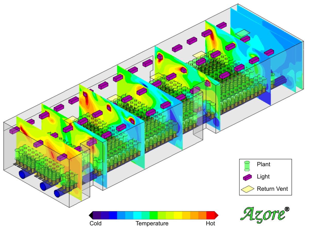 Airflow Sciences (@AirflowSciences) | Twitter