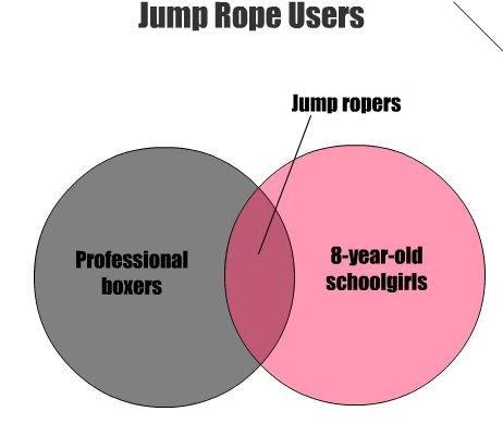 DwfwUQWW0AI6Vzo jumprope hashtag on twitter