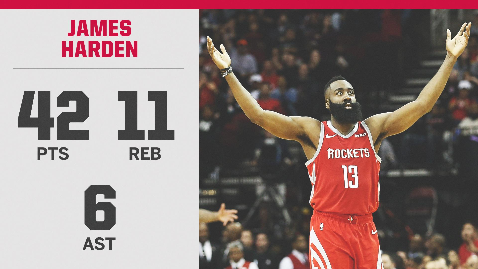 James Harden had his 14th-straight 30-point game, but the Rockets couldn't come back to beat the Bucks https://t.co/ZTc7OffVPv