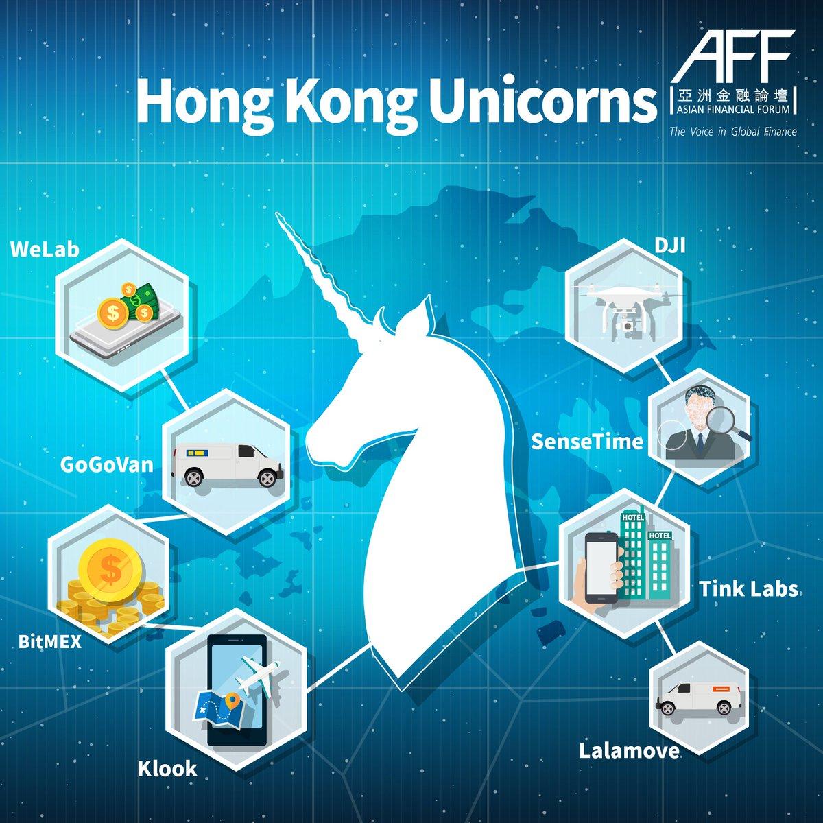 AsianFinancial Forum on Twitter: