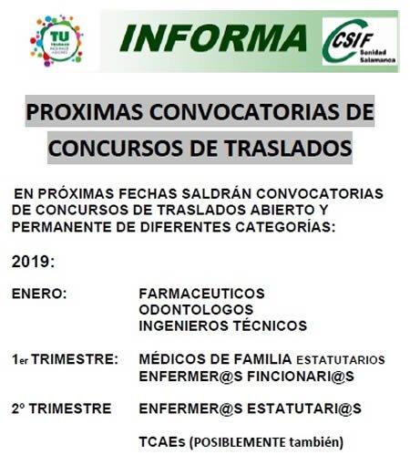 Previsión Convocatorias distintas categorías Concurso de Traslados Abierto y Permanente SACYL 2019... DwinfyZWkAEYyXy