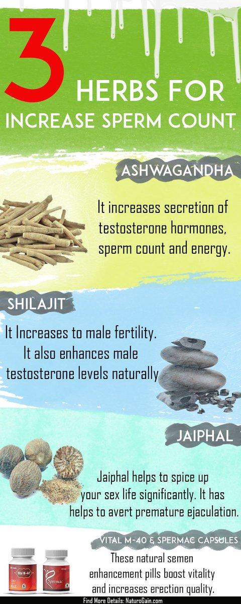 Sperm enhancment herbs