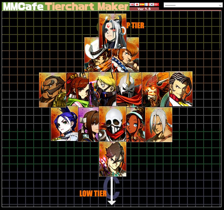lordjimmybones on twitter i have updated my fexl tier list again this is based on power level with or without decks included shirase is too privileged hokuto goes down both garuda and i have updated my fexl tier list again