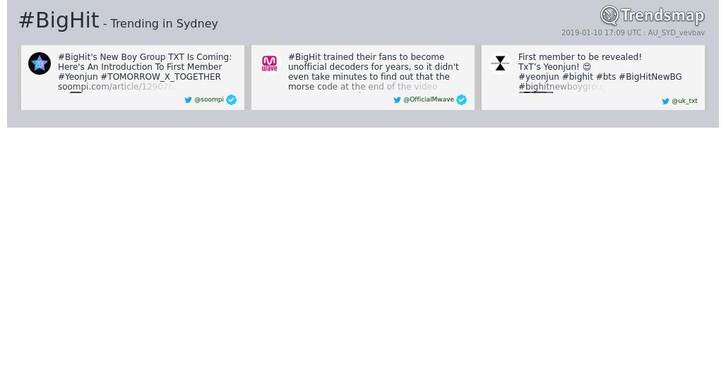 Trendsmap Sydney on Twitter: