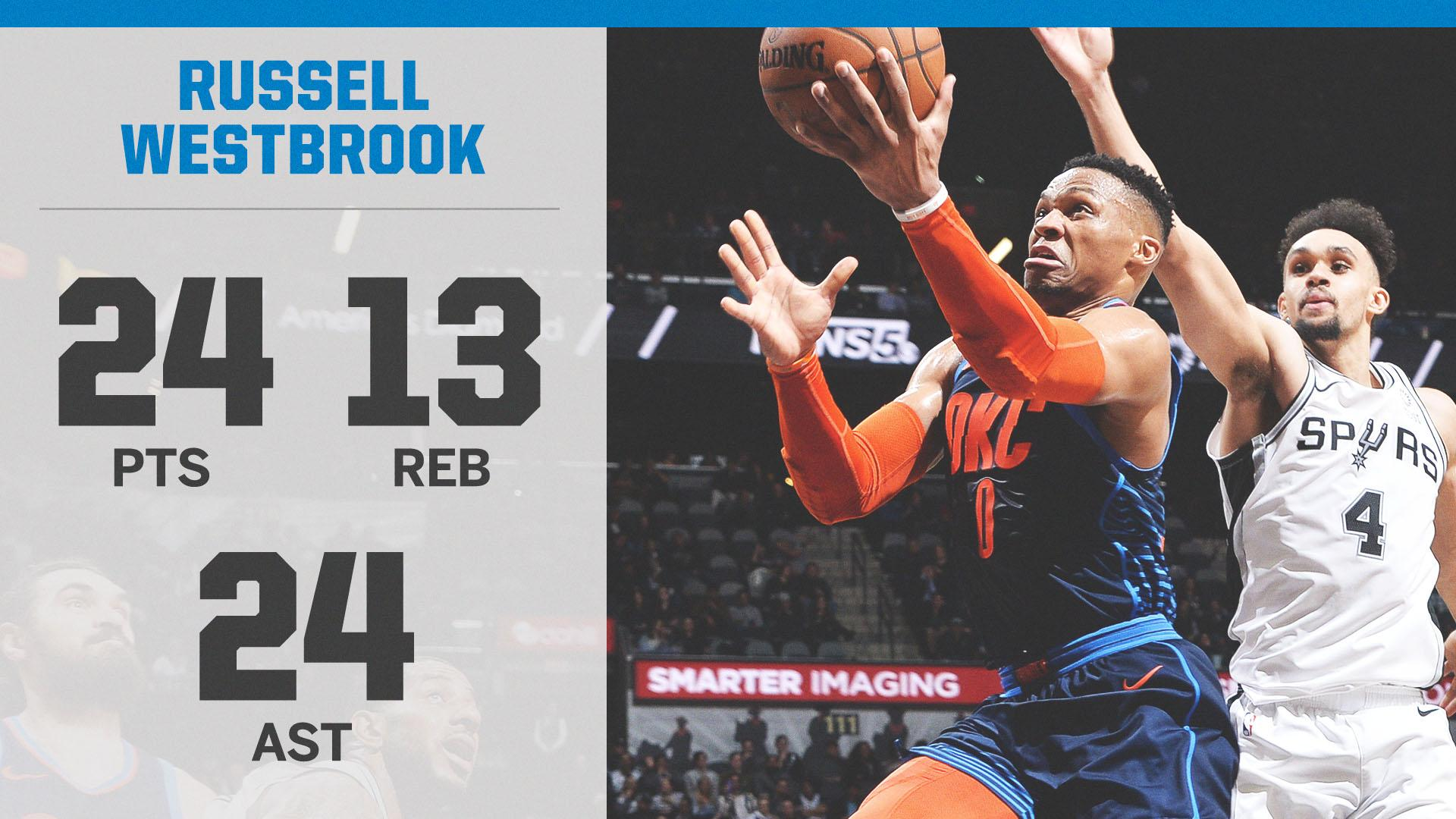 Russ got his 4th career game with 20+ pts and 20+ ast.  No other active player has more than 1 �� https://t.co/H158Rn0m6Q