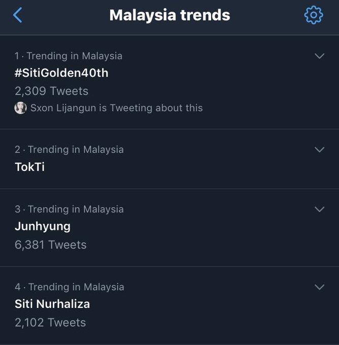 Happy birthday trending No 1 No 2 Tokti No 4 Siti Nurhaliza