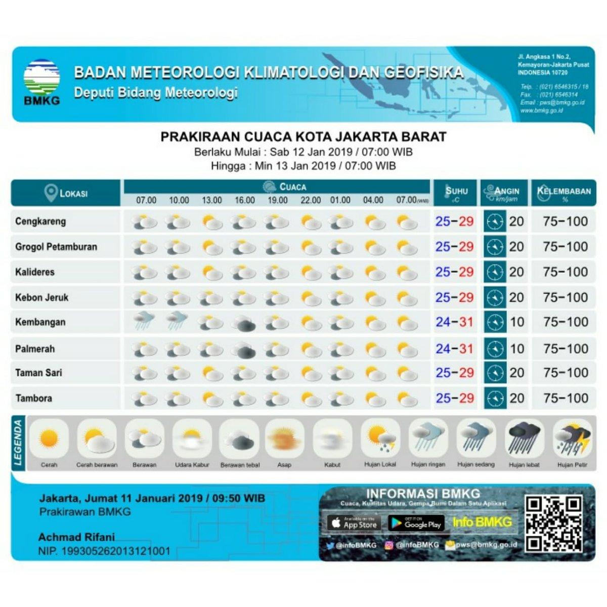 Bmkg در توییتر Berikut Prakiraan Cuaca Esok Hari Di Dki Jakarta Lainnya Untuk Kepulauann Seribu Dan Jakarta Utara