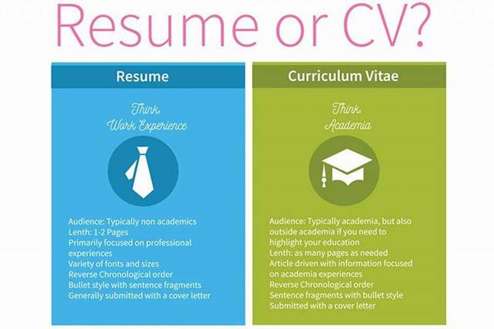 Resume Kreatif On Twitter Apa Perbezaan Resume Vs Cv