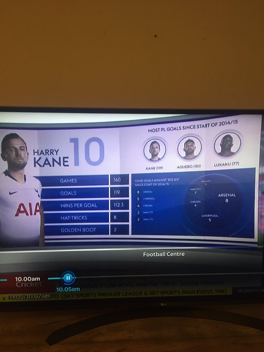 Kevin o'neil's photo on The Spurs