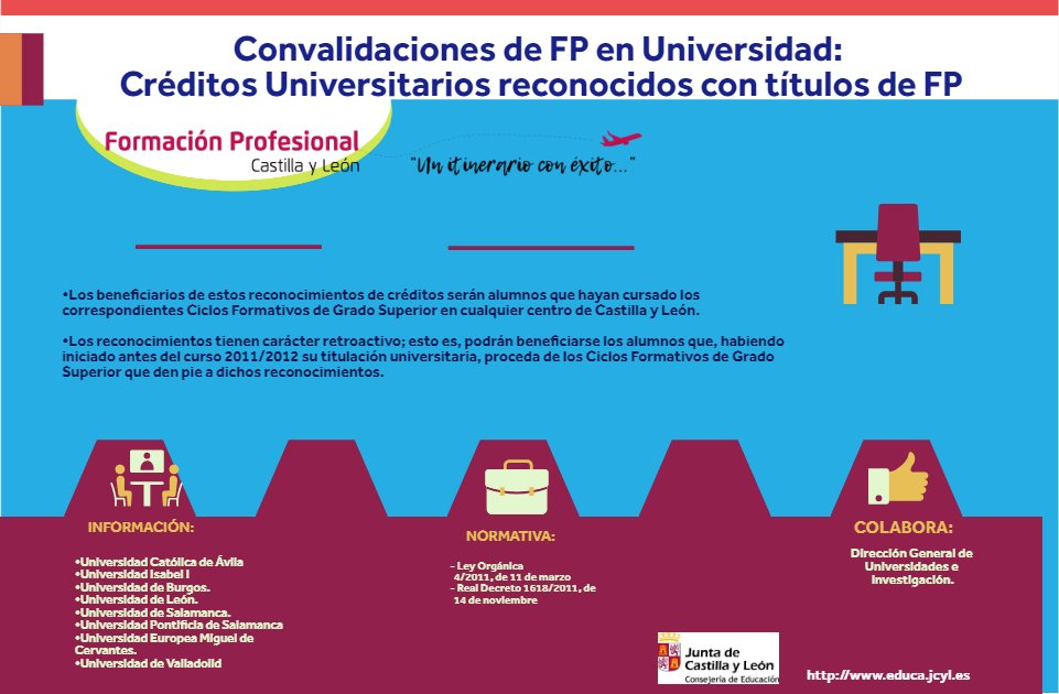 Universidades E Investigación Jcyl On Twitter Enterate