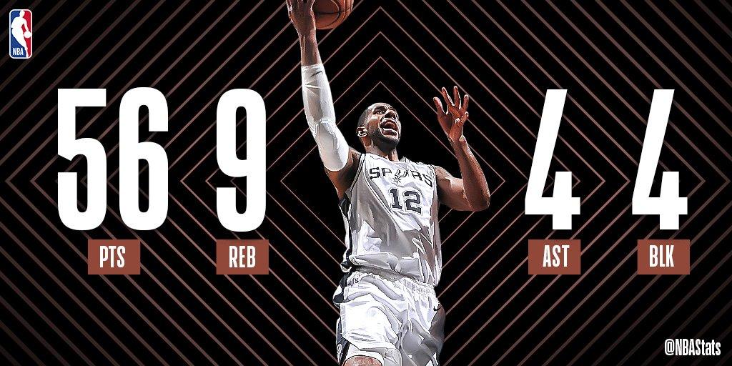 NBA.com/Stats's photo on The Spurs