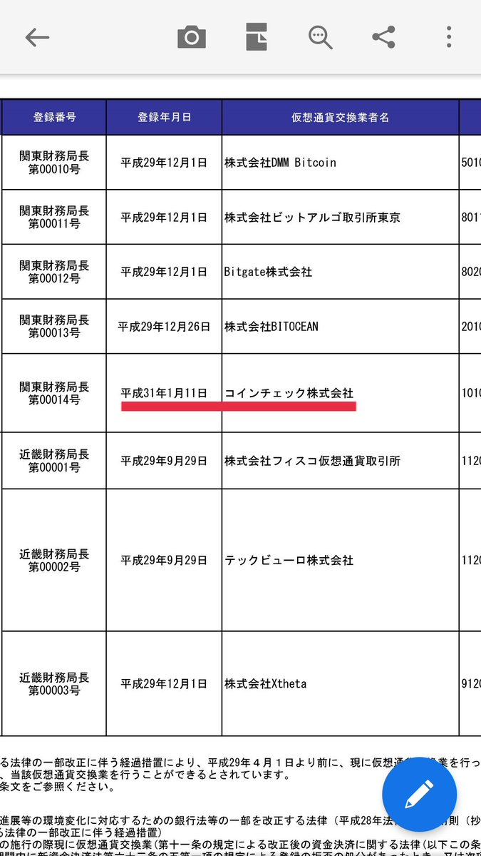 100億円PLAYER《絆》AI's photo on 金融庁