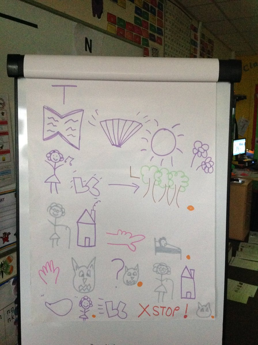 Joseph Cash Primary On Twitter In English Year 2 Have Been Using