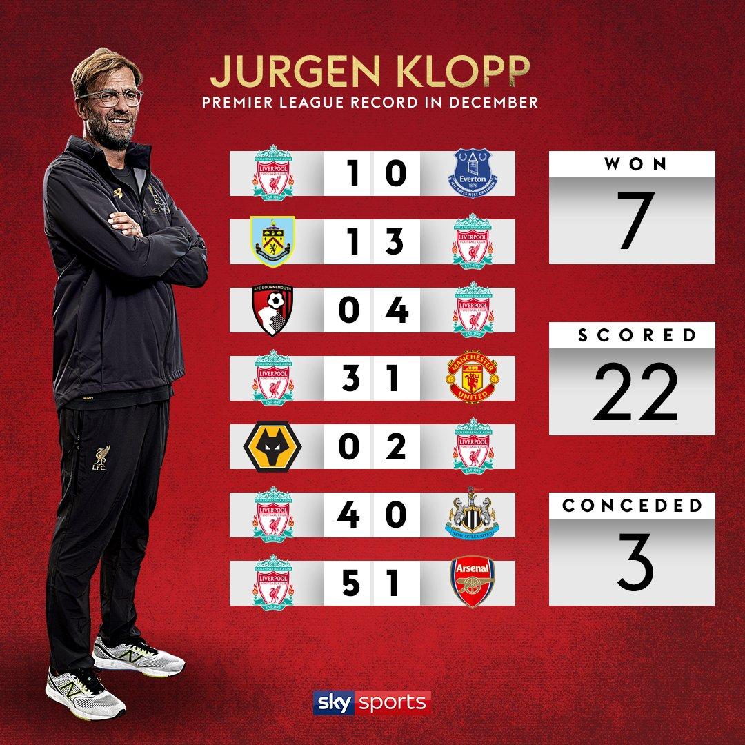 Sky Sports Premier League's photo on Van Dijk