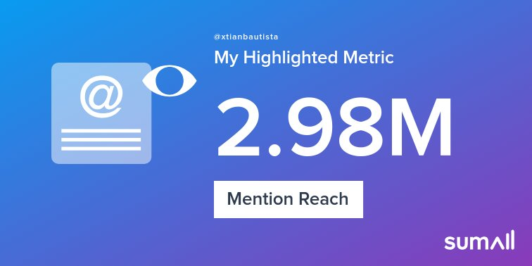 My week on Twitter 🎉: 342 Mentions, 2.98M Mention Reach, 959 Likes, 92 Retweets, 116K Retweet Reach. See yours with https://t.co/vgcw2lh6L8