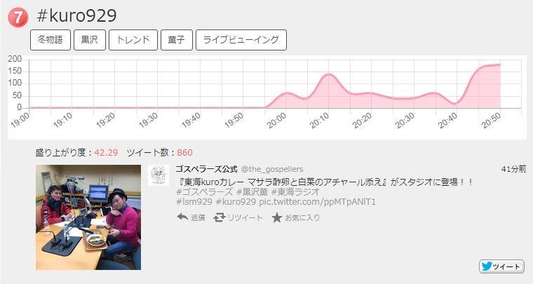 ねこむすび@1/14,15ゴスW2N2名古屋♪'s photo on #kuro929