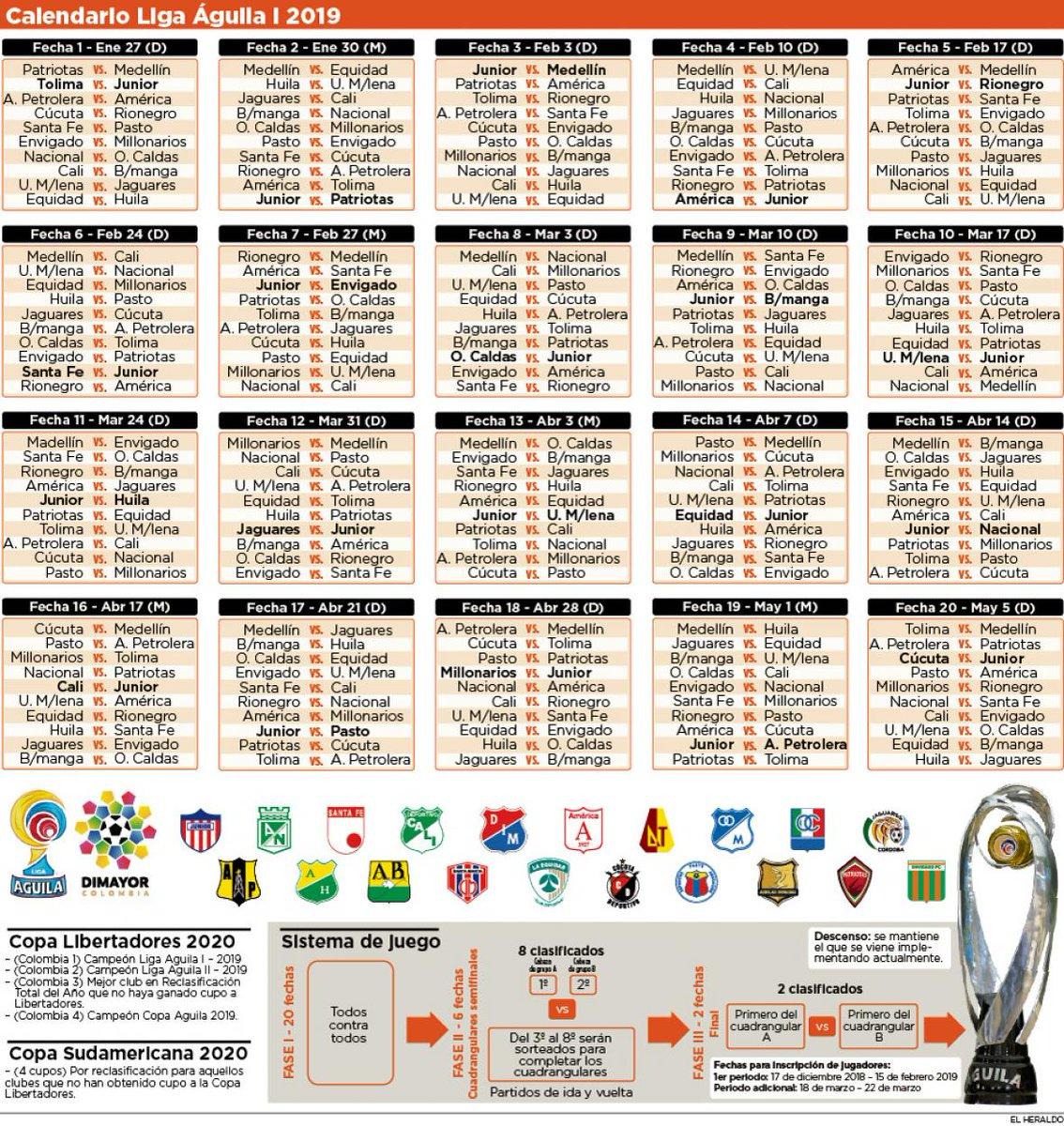 Calendario La Liga 2019.Deporteseh On Twitter Calendario Completo De La Liga Aguila I 2019