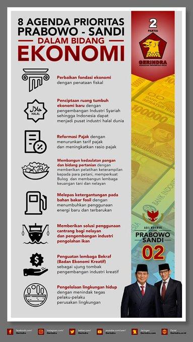 8 Fokus utama pasangan Prabowo Subianto - Sandiaga Salahuddin Uno dalam bidang ekonomi dalam mewujudkan #IndonesiaAdilMakmur. Photo