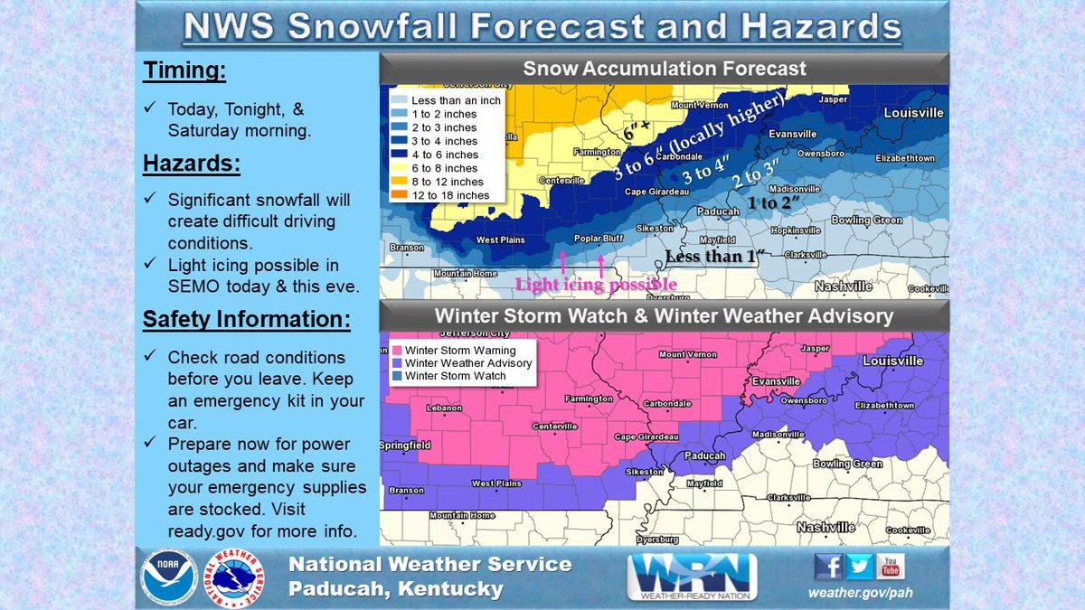 NWS Paducah's photo on Winter Storm Warning