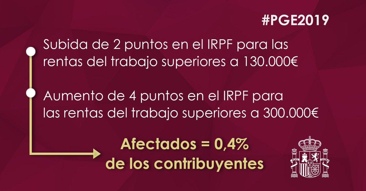 La Moncloa's photo on #PGEparaUnPaísMejor
