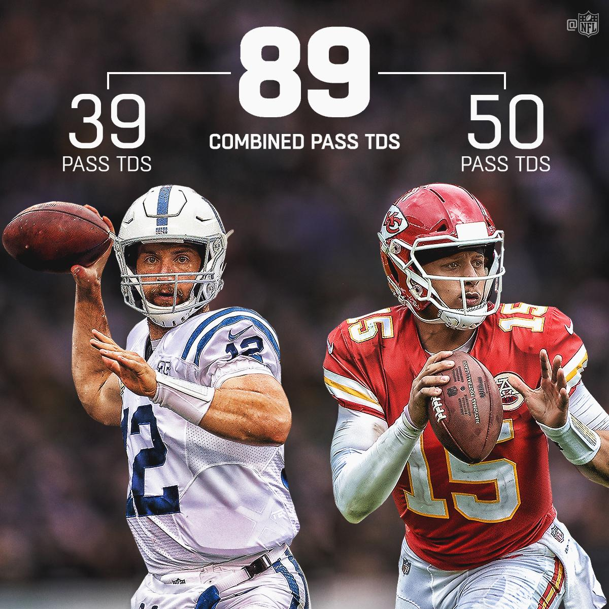 The most combined regular season TD passes to face off in the postseason. Ever. �� #NFLPlayoffs https://t.co/Ot3IAdU5sI