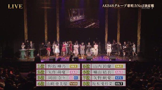 AKB48歌唱力No1決定戦の最終順位発表!横山結衣は6位に! Photo