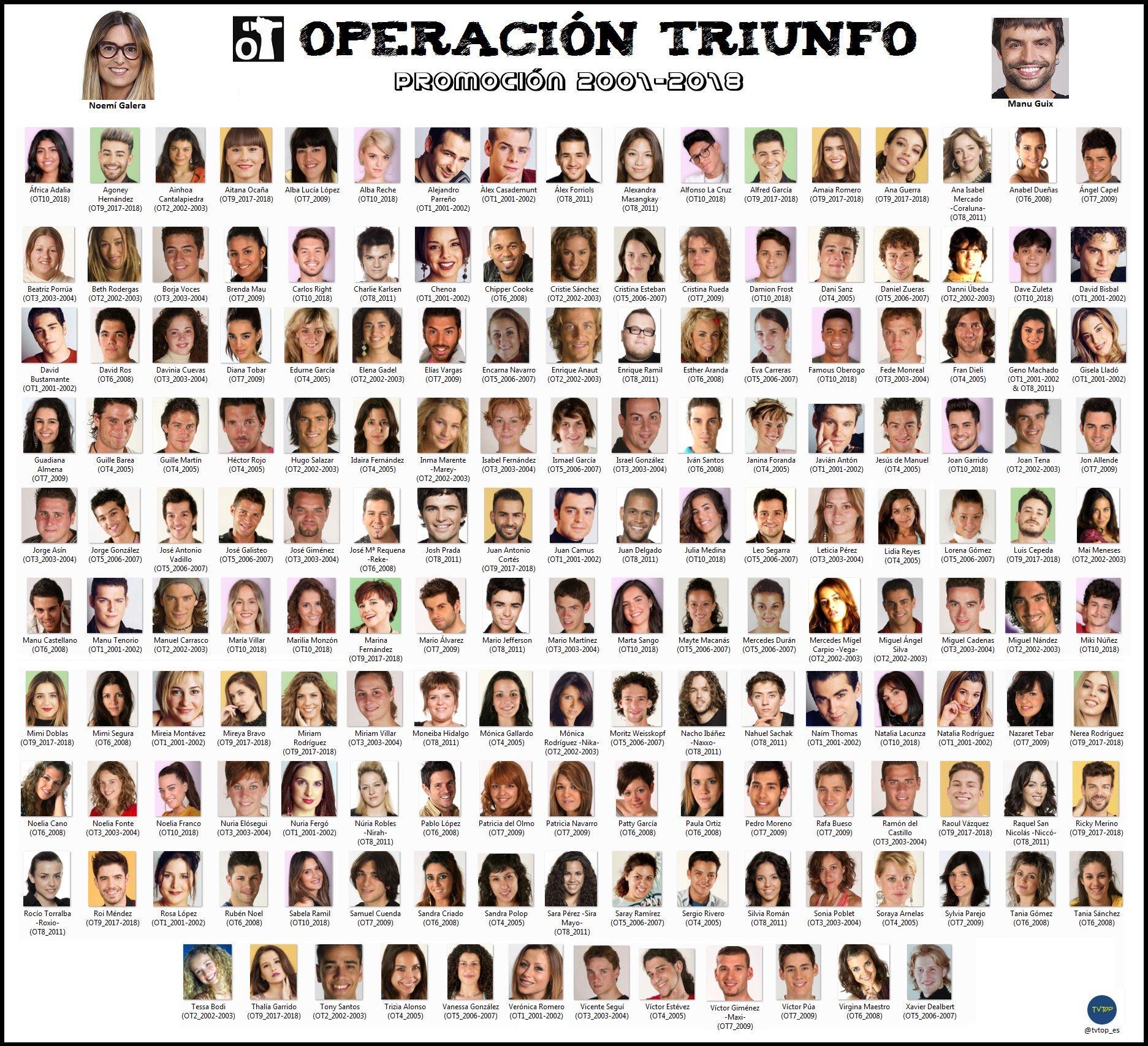Las medidas de los concursantes de Operación Triunfo DwofhySX4AE_eey?format=jpg&name=large