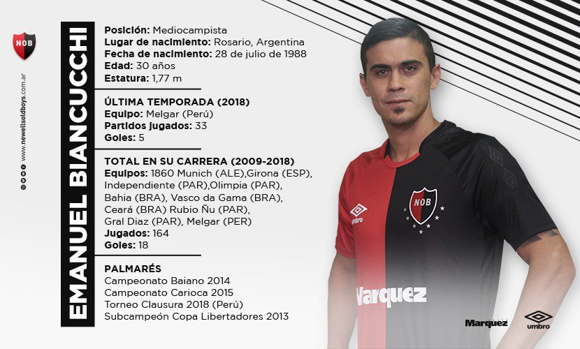 Newell's Old Boys's photo on Emanuel Biancucchi