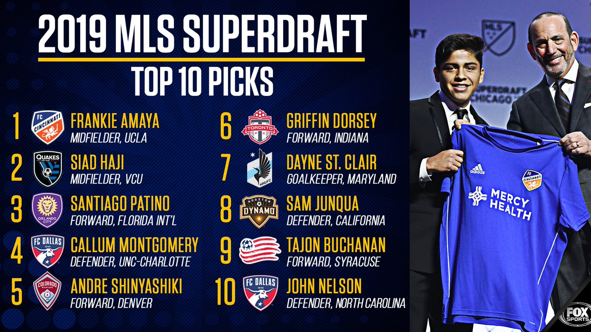 These guys got next.   Congratulations to all the 2019 MLS #SuperDraft picks! <br>http://pic.twitter.com/JCYs3qsXmB