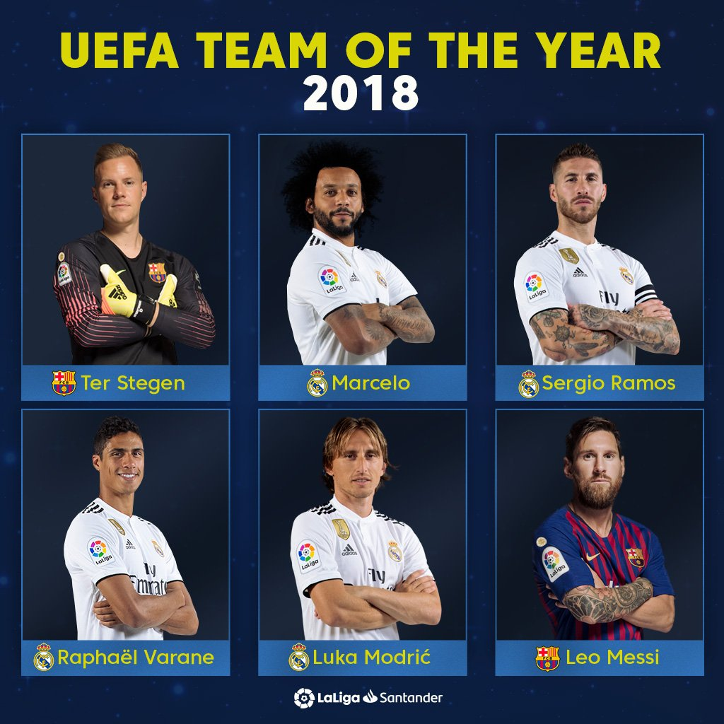 LaLiga's photo on #teamoftheyear