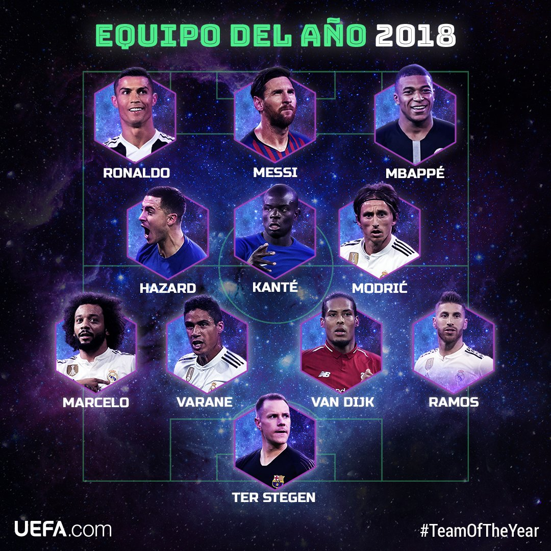 Liga de Campeones's photo on #teamoftheyear