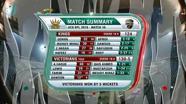 Cricket ScreenShots's photo on #nzvsl