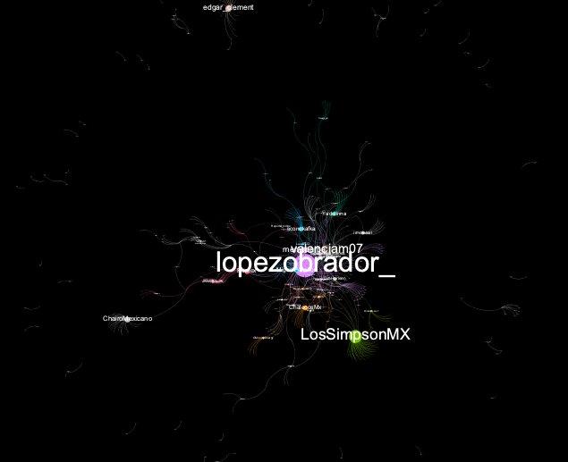 LoQueSigue's photo on #AbreLosDuctos