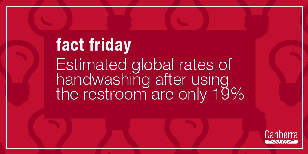 Canberra Corporation's photo on #FactFriday