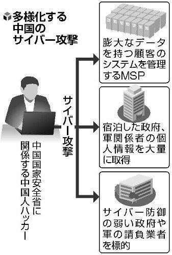 佐藤まさひさ(正久)'s photo on サイバー攻撃