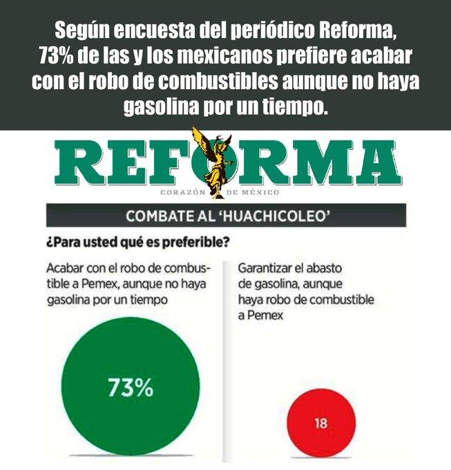 La mayoría apoyamos la medida del @GobiernoMX para combatir la corrupción del huachicoleo y eliminar esta red perversa. Necesitamos apoyar el esfuerzo y ser pacientes. Los resultados trascendentales no suceden de la noche a la mañana. #YoApoyoLaLuchaVsHuachicol #PlanVsHuachicoleo Photo