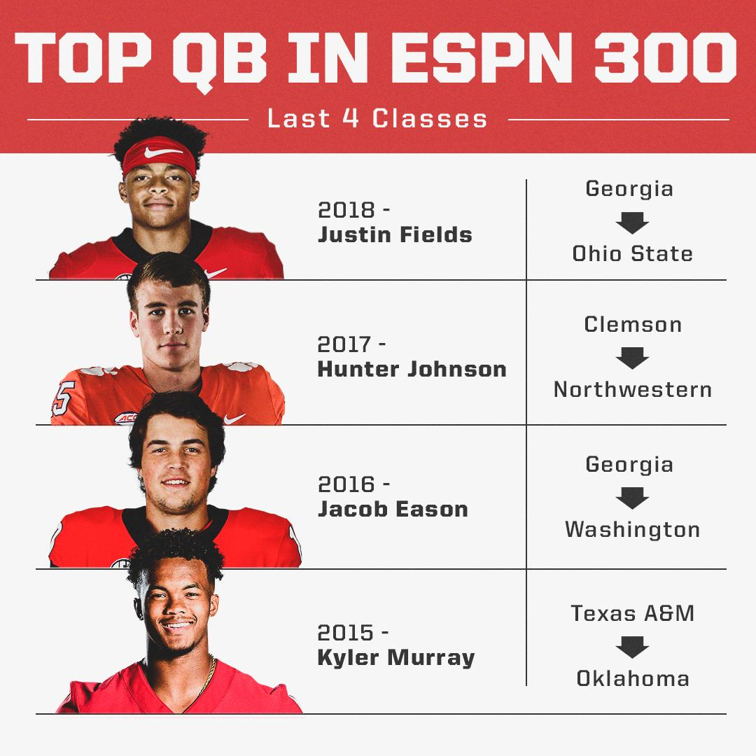 Espn College Football On Twitter With Justin Fields Transferring