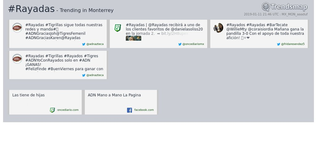 Trendsmap Monterrey's photo on #Rayadas